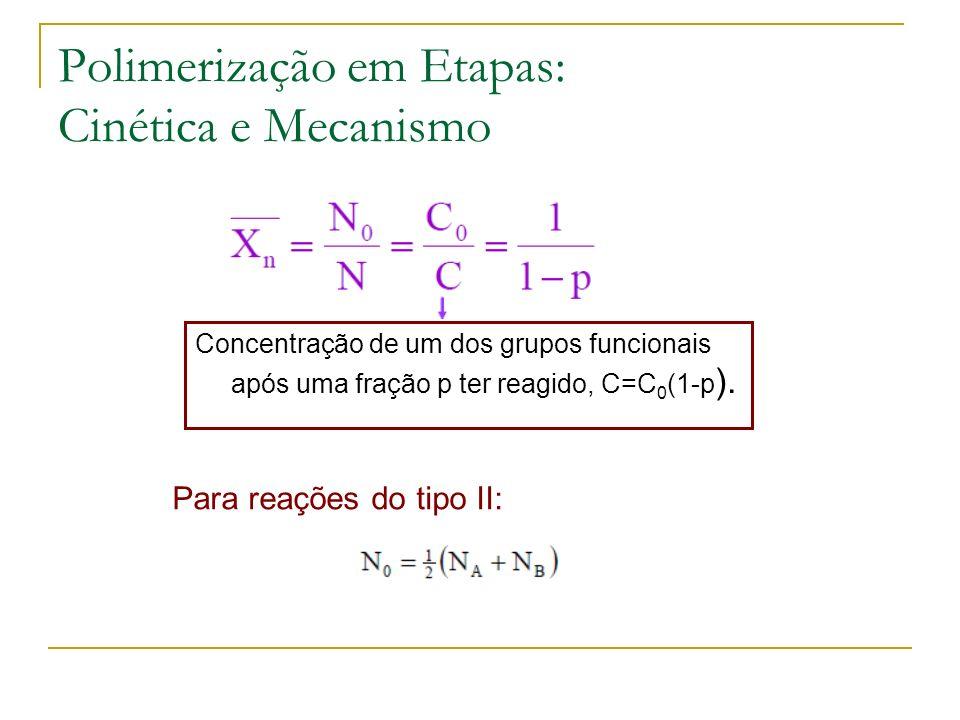Polimerização em Etapas: Cinética e Mecanismo