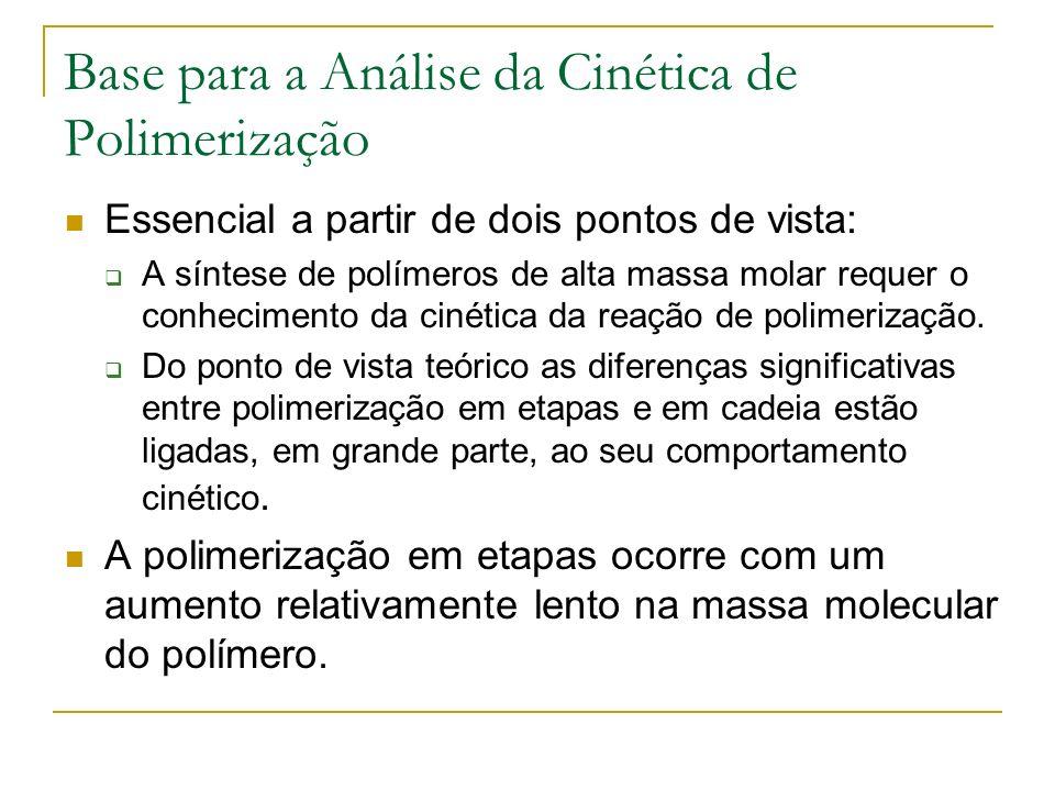 Base para a Análise da Cinética de Polimerização