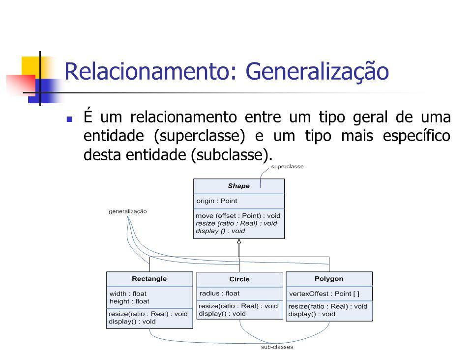 Relacionamento: Generalização