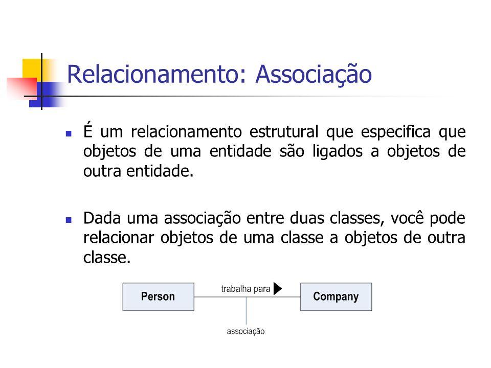 Relacionamento: Associação