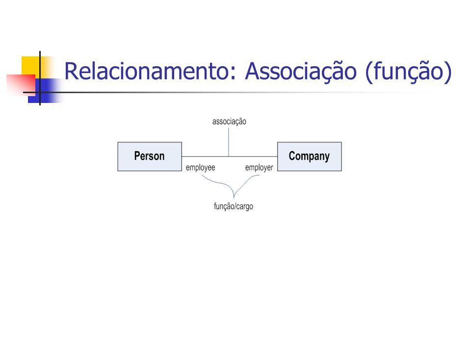 Relacionamento: Associação (função)