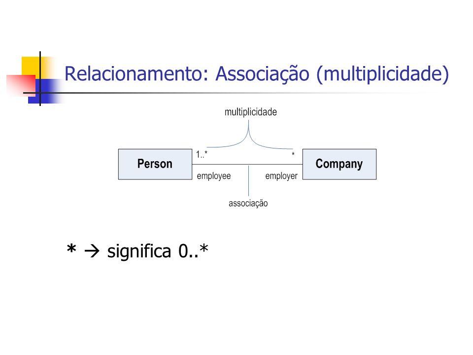 Relacionamento: Associação (multiplicidade)