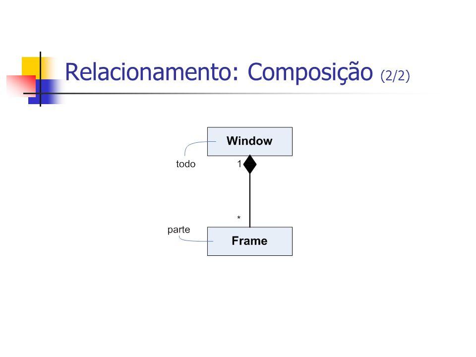 Relacionamento: Composição (2/2)