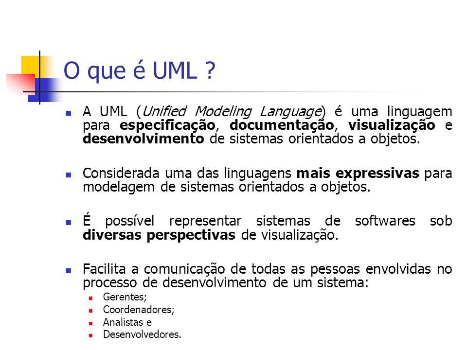 O que é UML