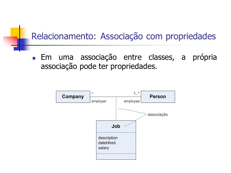 Relacionamento: Associação com propriedades