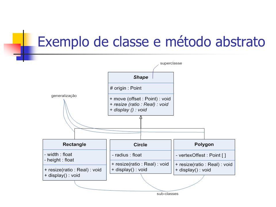 Exemplo de classe e método abstrato