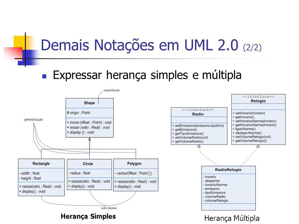 Demais Notações em UML 2.0 (2/2)