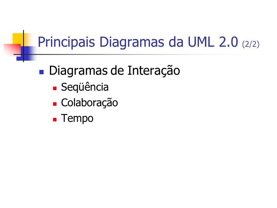 Principais Diagramas da UML 2.0 (2/2)