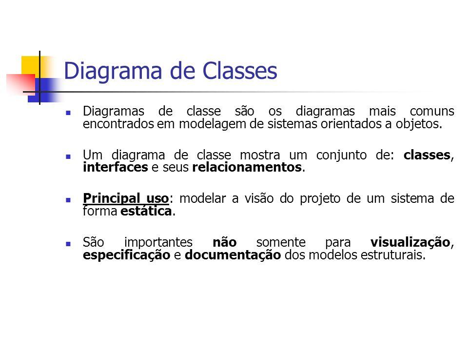 Diagrama de Classes Diagramas de classe são os diagramas mais comuns encontrados em modelagem de sistemas orientados a objetos.