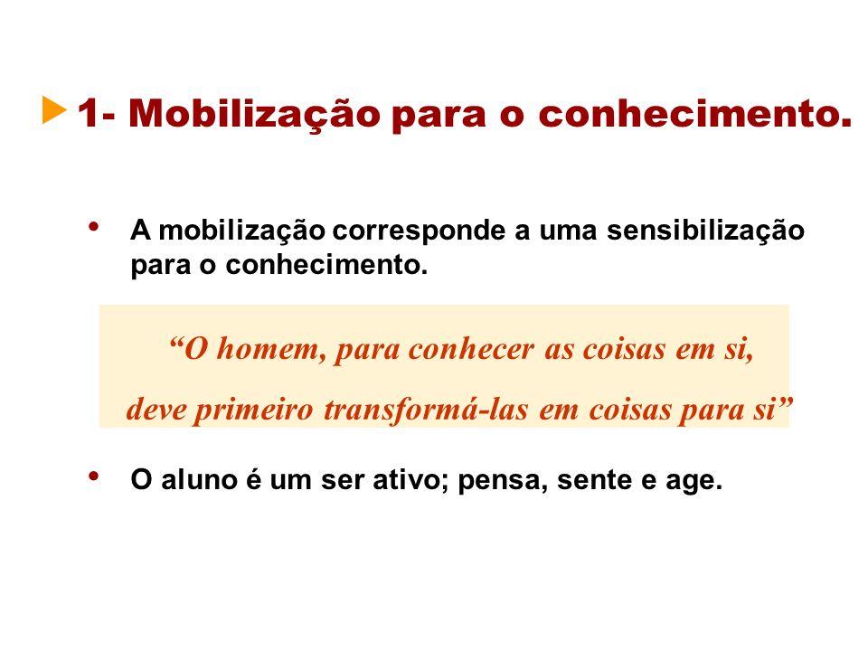 1- Mobilização para o conhecimento.