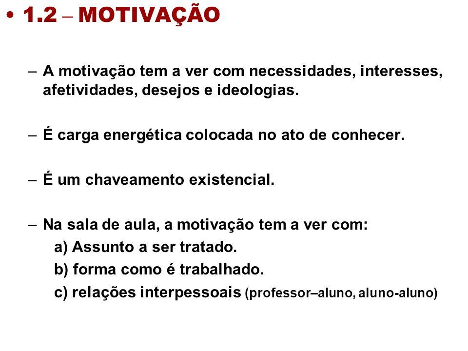 1.2 – MOTIVAÇÃO A motivação tem a ver com necessidades, interesses, afetividades, desejos e ideologias.