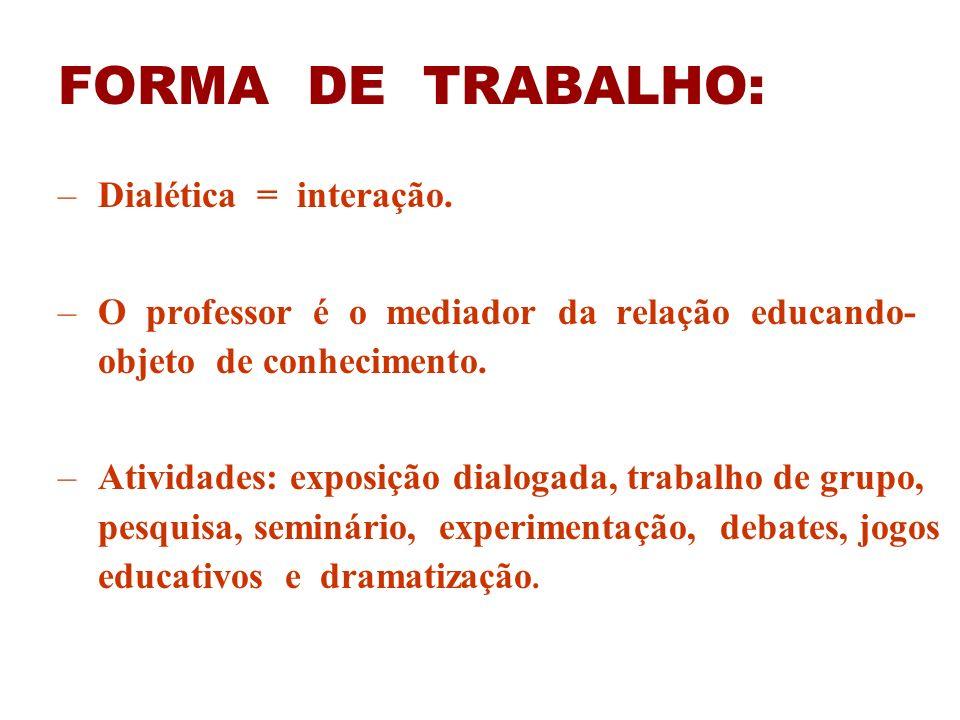 FORMA DE TRABALHO: Dialética = interação.