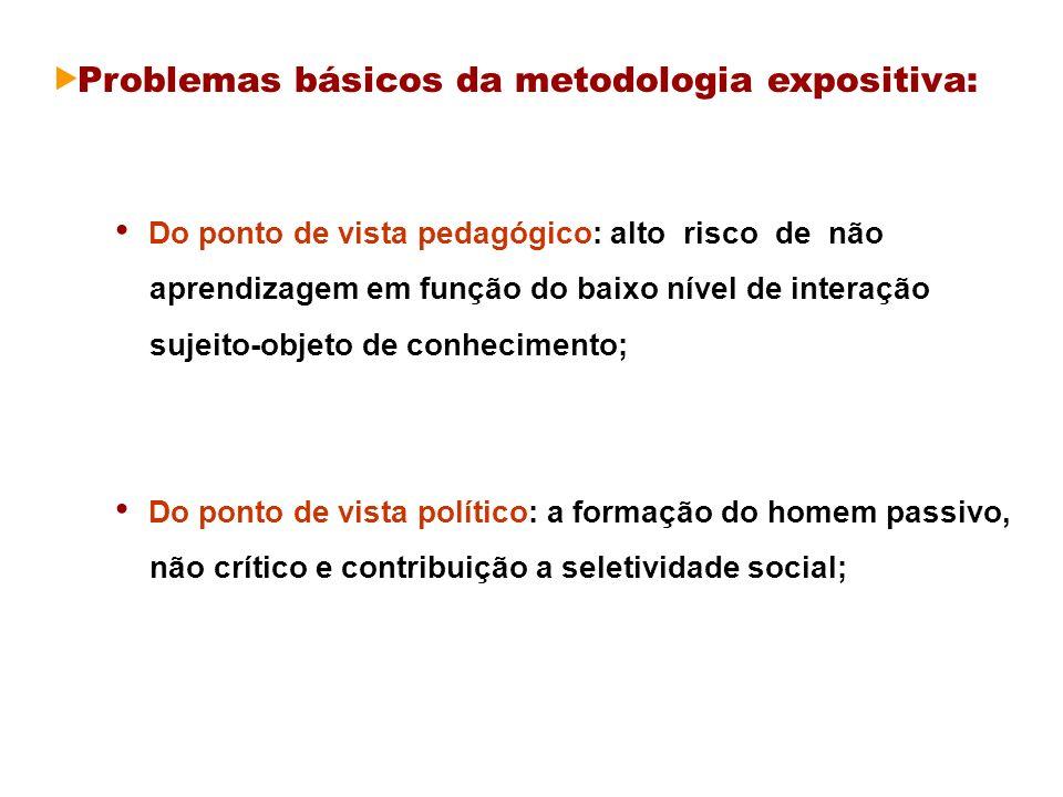 Problemas básicos da metodologia expositiva: