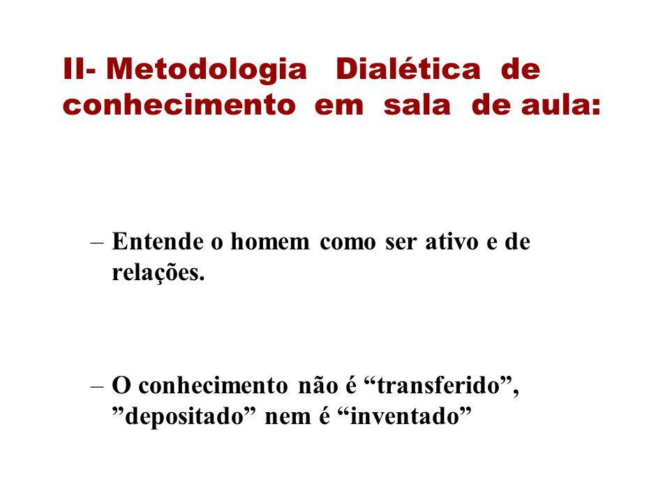 II- Metodologia Dialética de conhecimento em sala de aula: