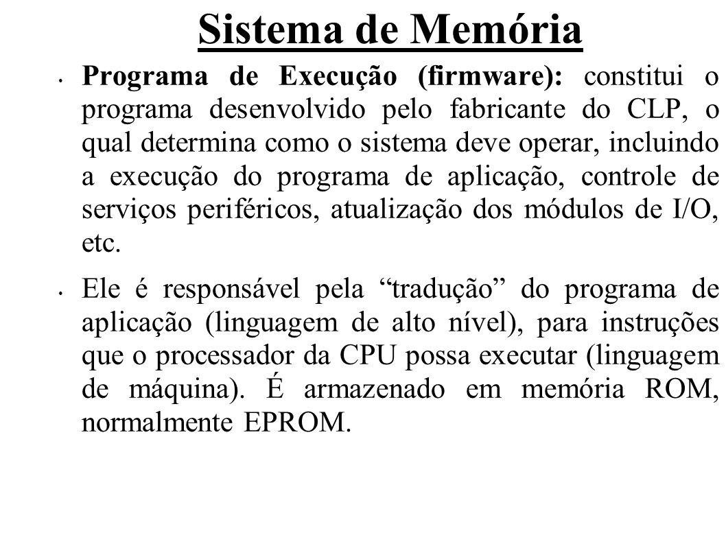 Sistema de Memória