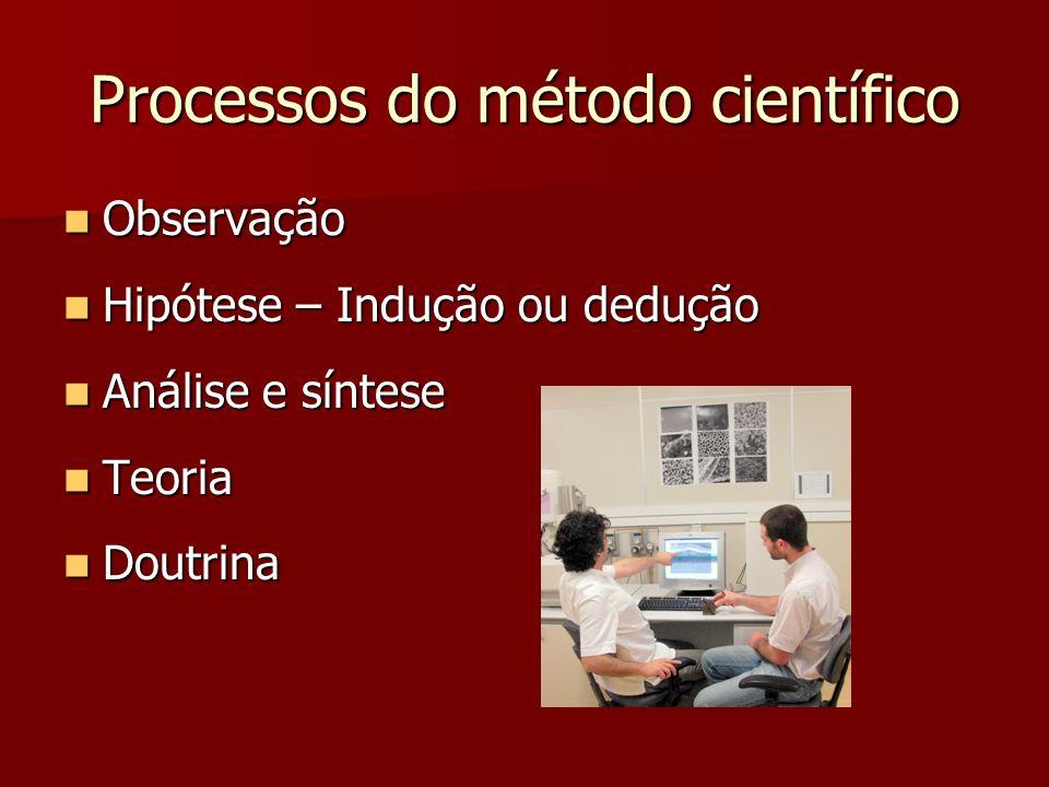 Processos do método científico