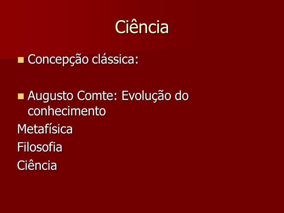 Ciência Concepção clássica: Augusto Comte: Evolução do conhecimento