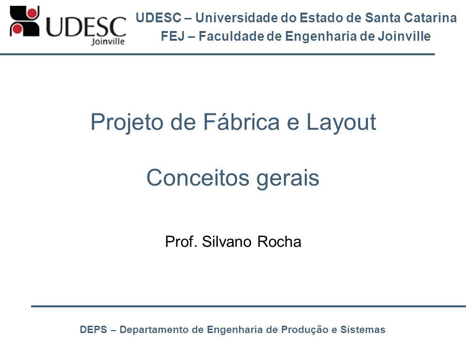 Projeto de Fábrica e Layout Conceitos gerais