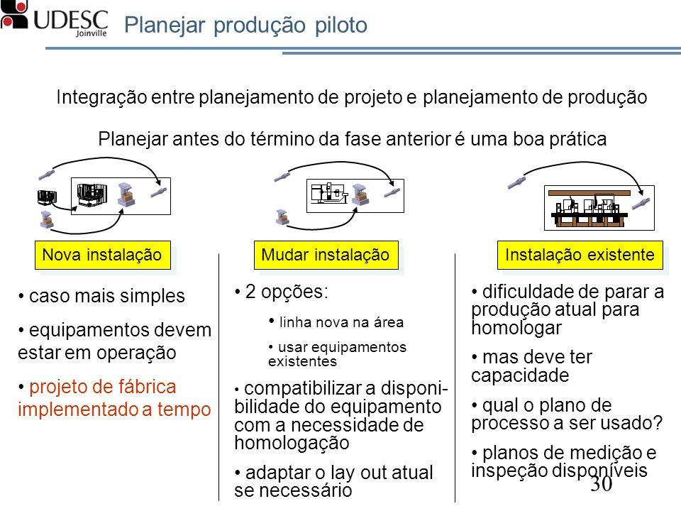 Planejar produção piloto