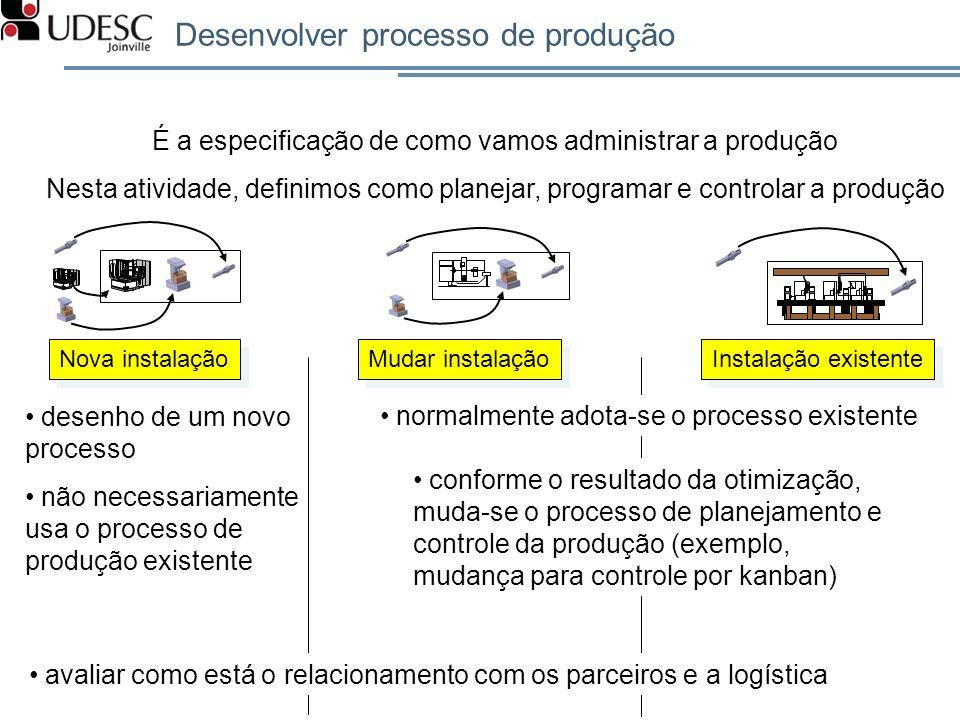 Desenvolver processo de produção