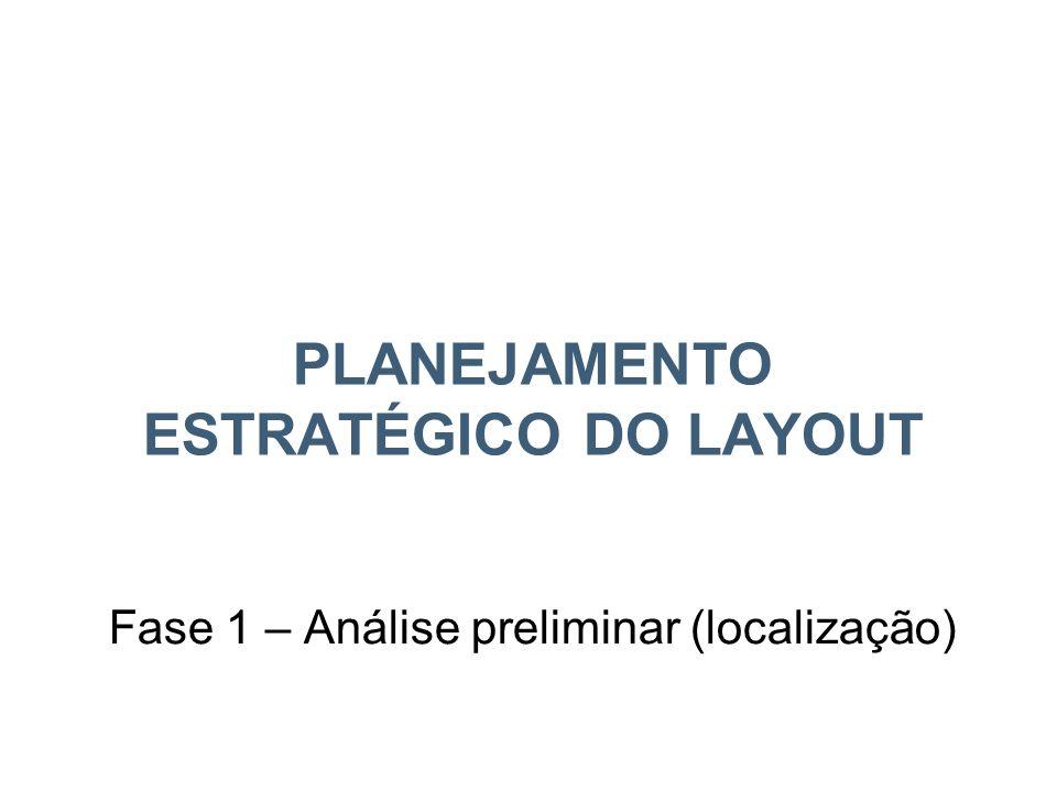 Planejamento estratégico do layout
