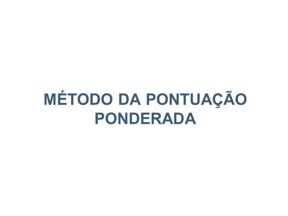 MÉTODO DA PONTUAÇÃO PONDERADA