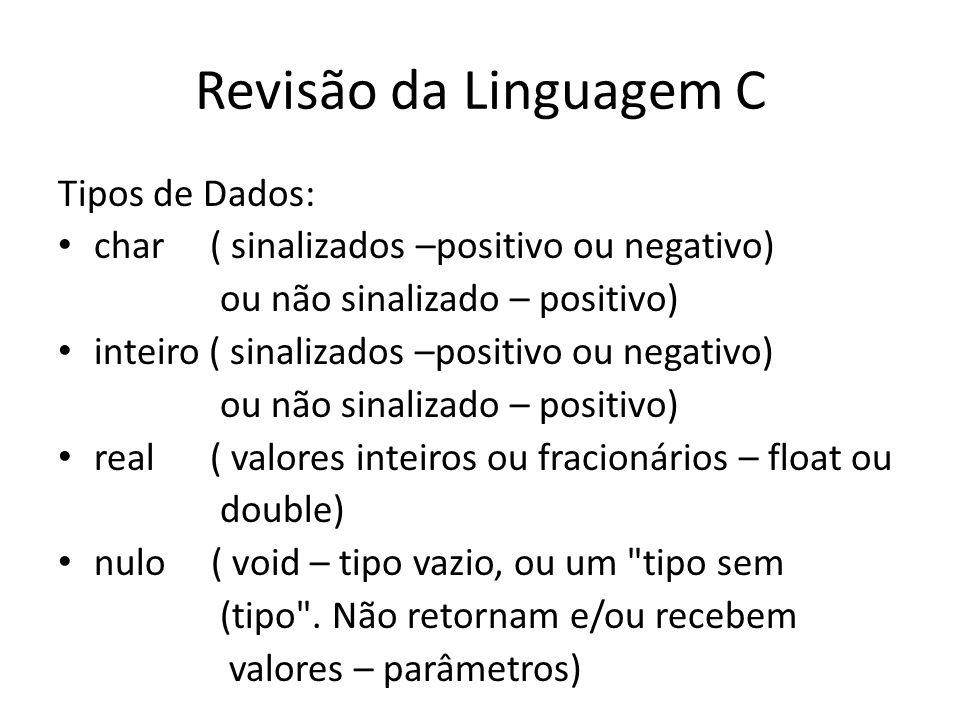 Revisão da Linguagem C Tipos de Dados: