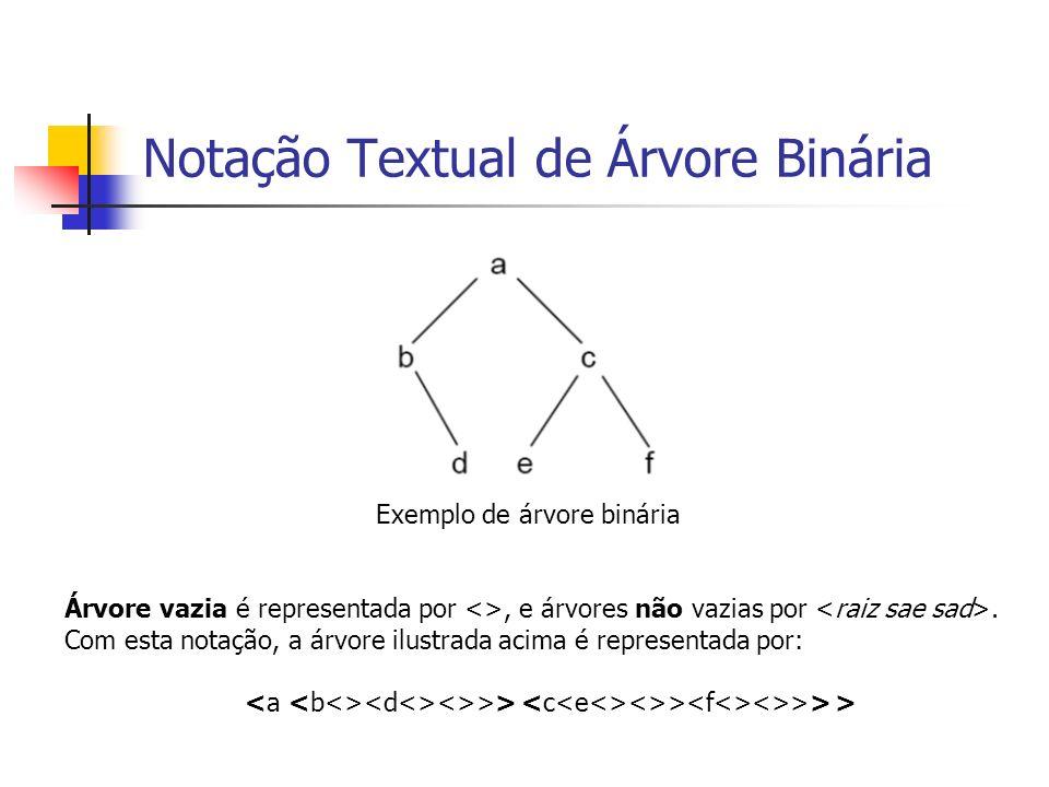 Notação Textual de Árvore Binária