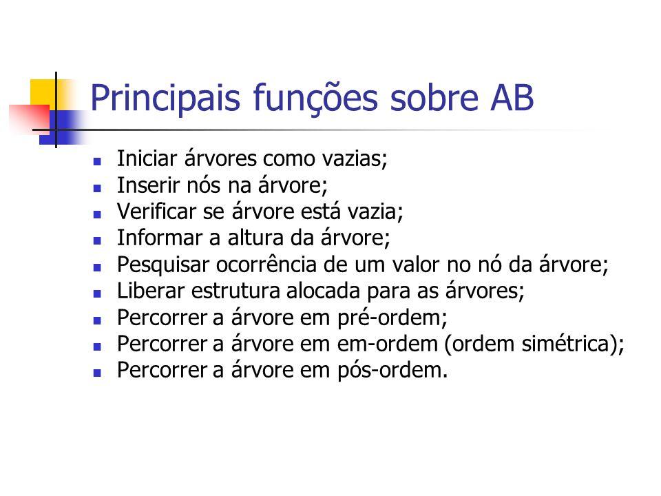 Principais funções sobre AB