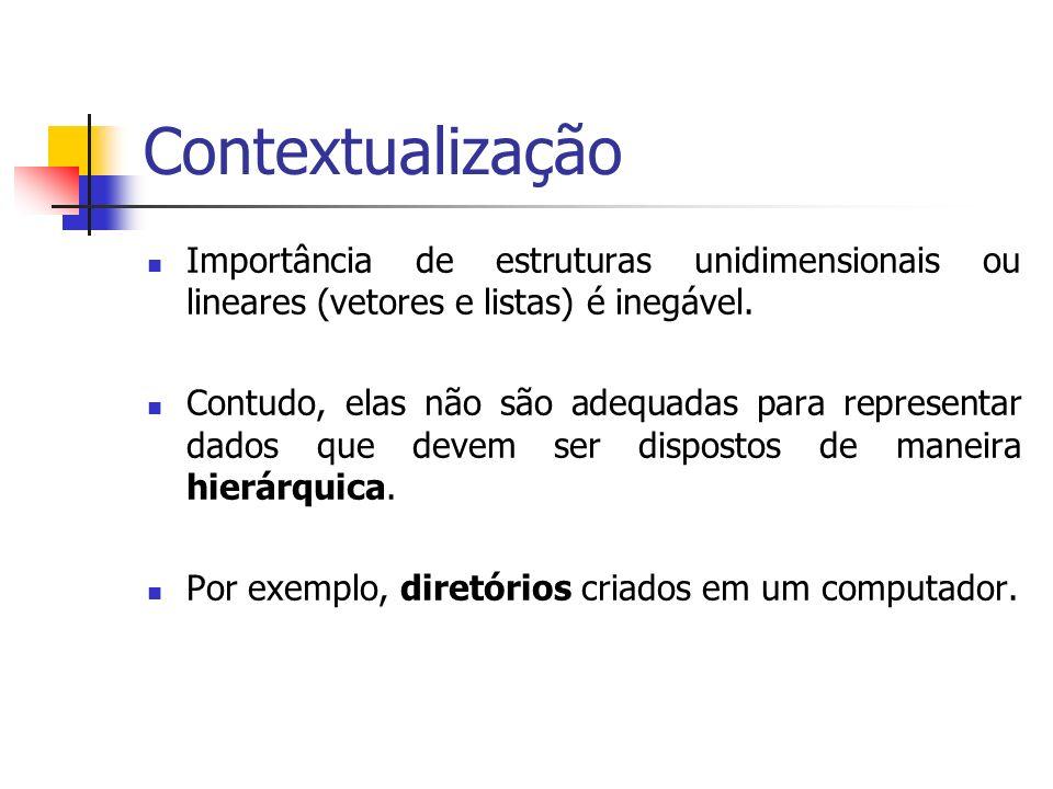 Contextualização Importância de estruturas unidimensionais ou lineares (vetores e listas) é inegável.