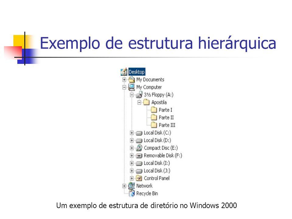 Exemplo de estrutura hierárquica