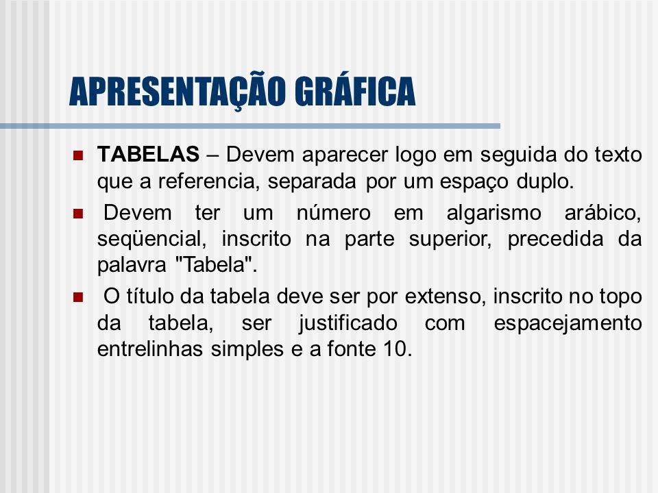 APRESENTAÇÃO GRÁFICA TABELAS – Devem aparecer logo em seguida do texto que a referencia, separada por um espaço duplo.