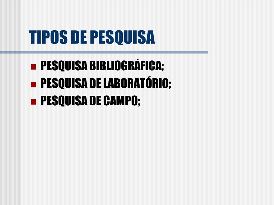 TIPOS DE PESQUISA PESQUISA BIBLIOGRÁFICA; PESQUISA DE LABORATÓRIO;