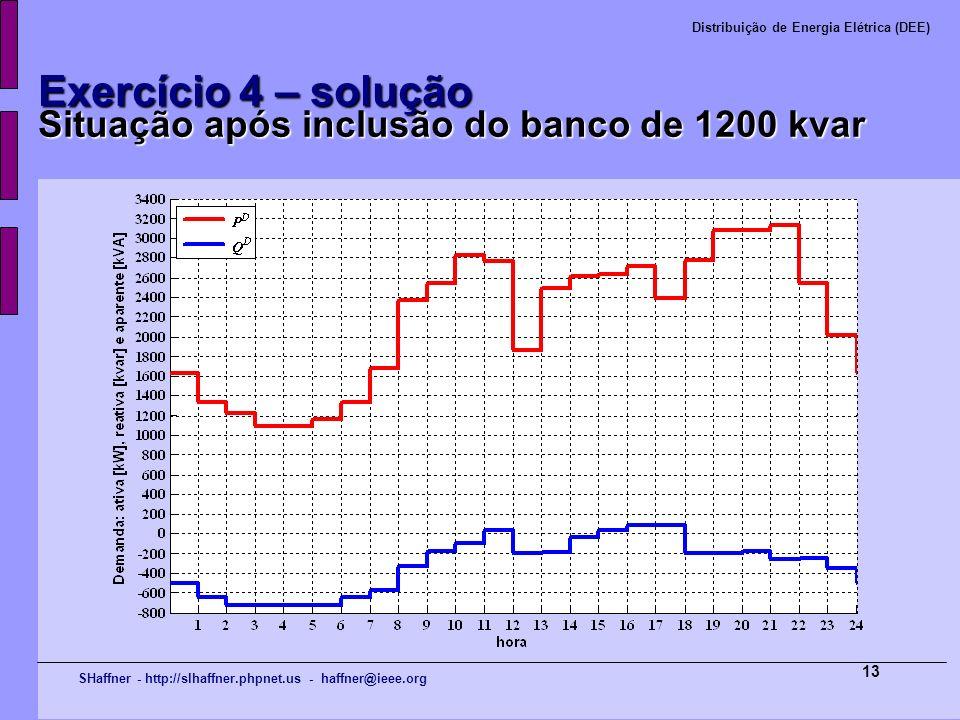 Exercício 4 – solução Situação após inclusão do banco de 1200 kvar