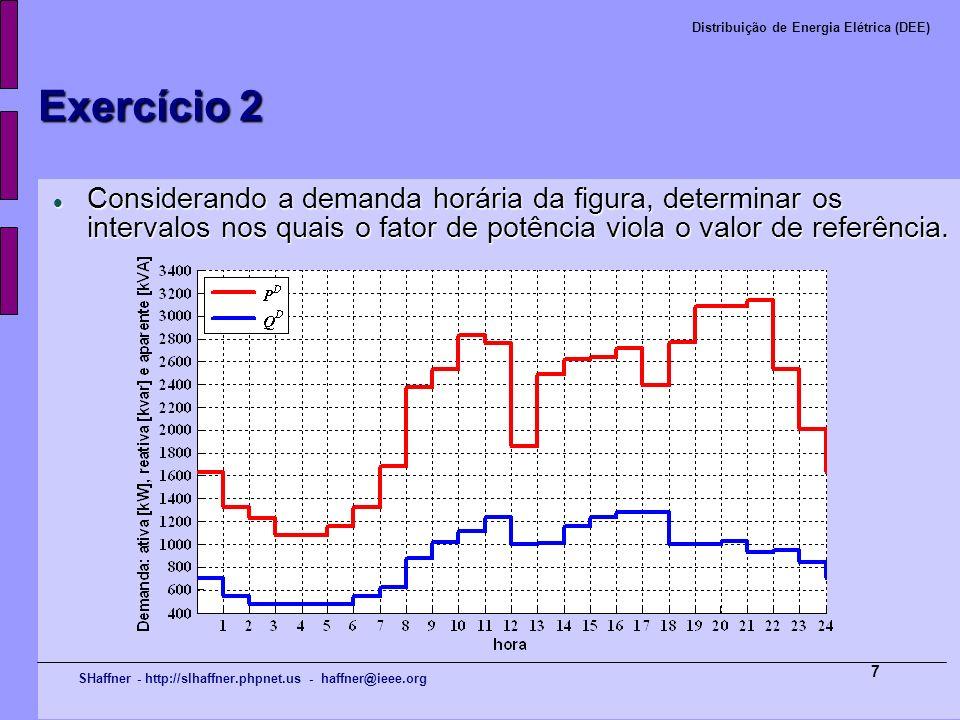 Exercício 2 Considerando a demanda horária da figura, determinar os intervalos nos quais o fator de potência viola o valor de referência.