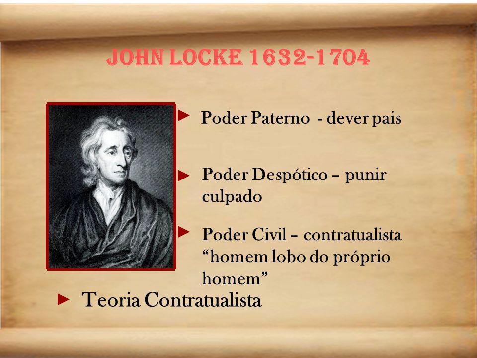 John Locke 1632-1704 Poder Despótico – punir culpado