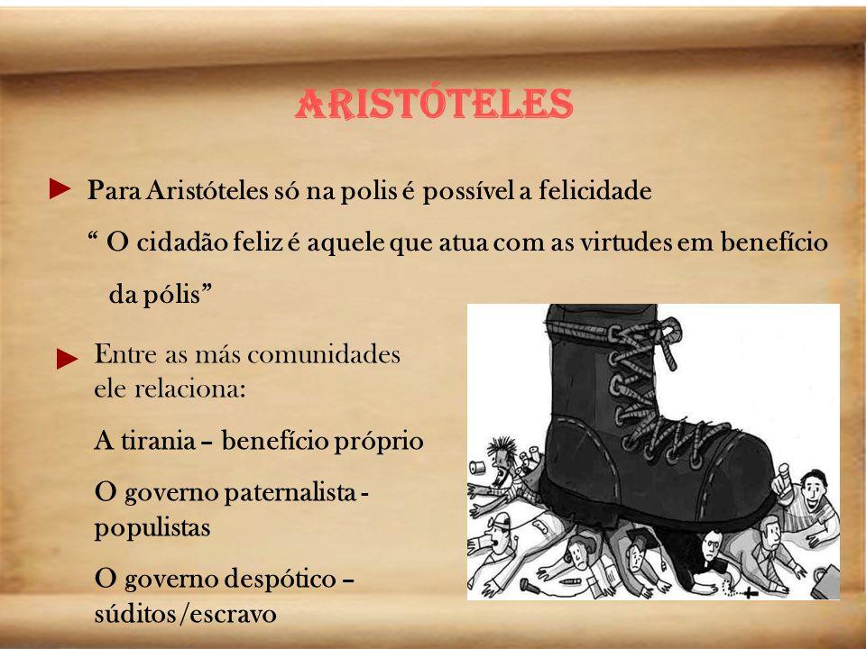 Aristóteles Para Aristóteles só na polis é possível a felicidade