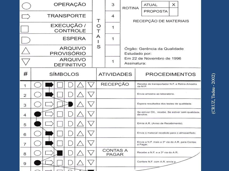 (CRUZ, Tadeu - 2002)