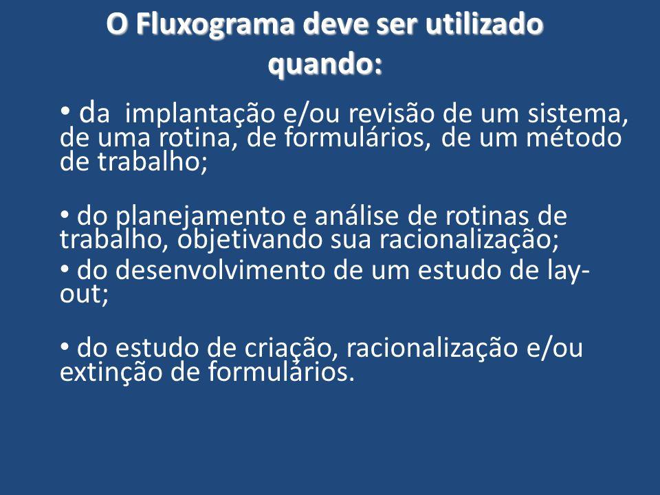 O Fluxograma deve ser utilizado quando: