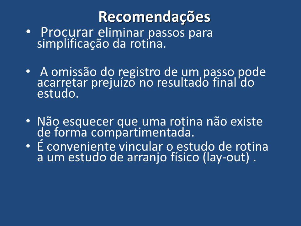 Recomendações Procurar eliminar passos para simplificação da rotina.