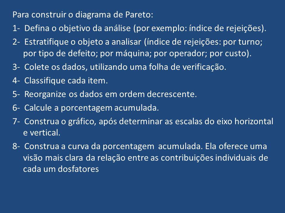 Para construir o diagrama de Pareto: 1- Defina o objetivo da análise (por exemplo: índice de rejeições).
