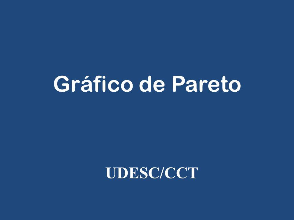 Gráfico de Pareto UDESC/CCT