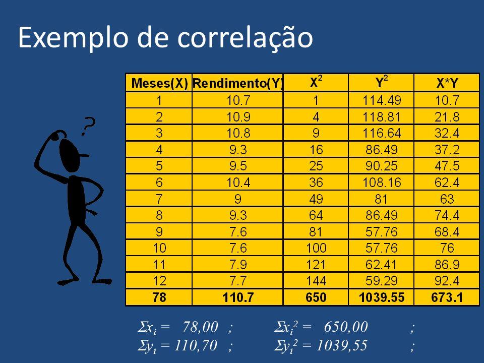 Exemplo de correlação xi = 78,00 ; xi2 = 650,00 ;