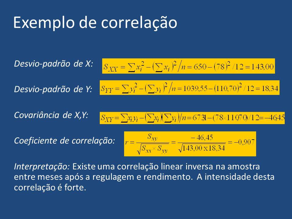 Exemplo de correlação Desvio-padrão de X: Desvio-padrão de Y: