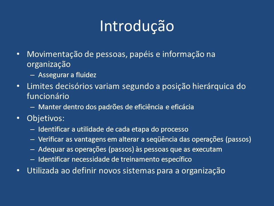 Introdução Movimentação de pessoas, papéis e informação na organização