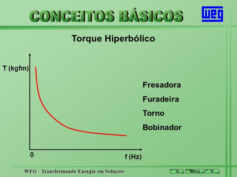 Torque Hiperbólico T (kgfm) f (Hz) Fresadora Furadeira Torno Bobinador