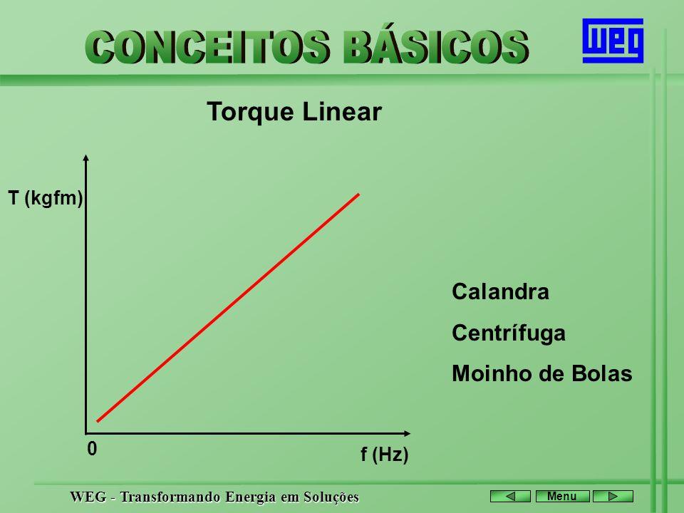 Torque Linear T (kgfm) f (Hz) Calandra Centrífuga Moinho de Bolas