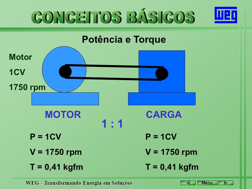1 : 1 Potência e Torque MOTOR CARGA Motor 1CV 1750 rpm P = 1CV