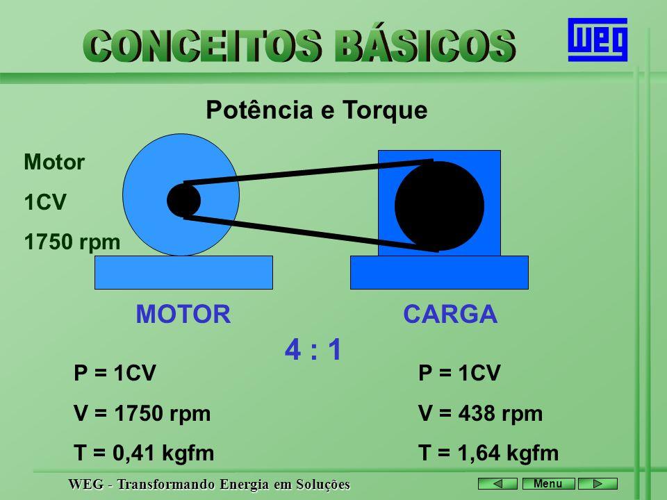 4 : 1 Potência e Torque MOTOR CARGA Motor 1CV 1750 rpm P = 1CV