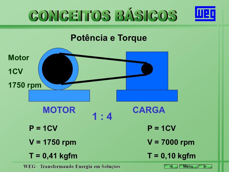1 : 4 Potência e Torque MOTOR CARGA Motor 1CV 1750 rpm P = 1CV